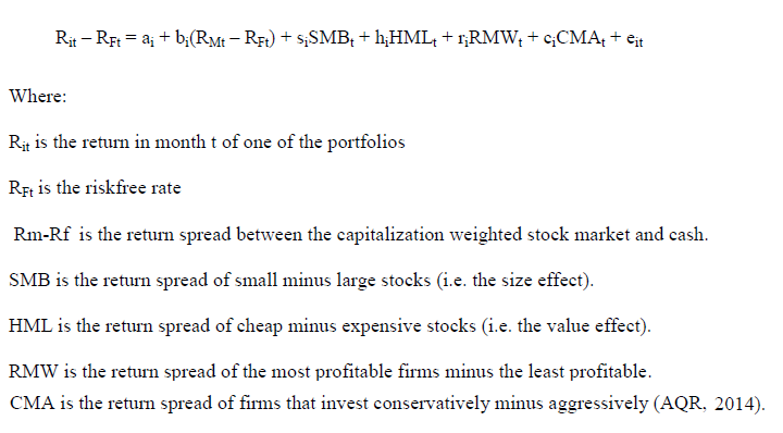 what factors did fama and french The original fama-french model augmented with a momentum factor has become a common four-factor model used to evaluate abnormal performance of a stock portfolio momentum may be related to liquidity liquidity and efficient market anomalies.